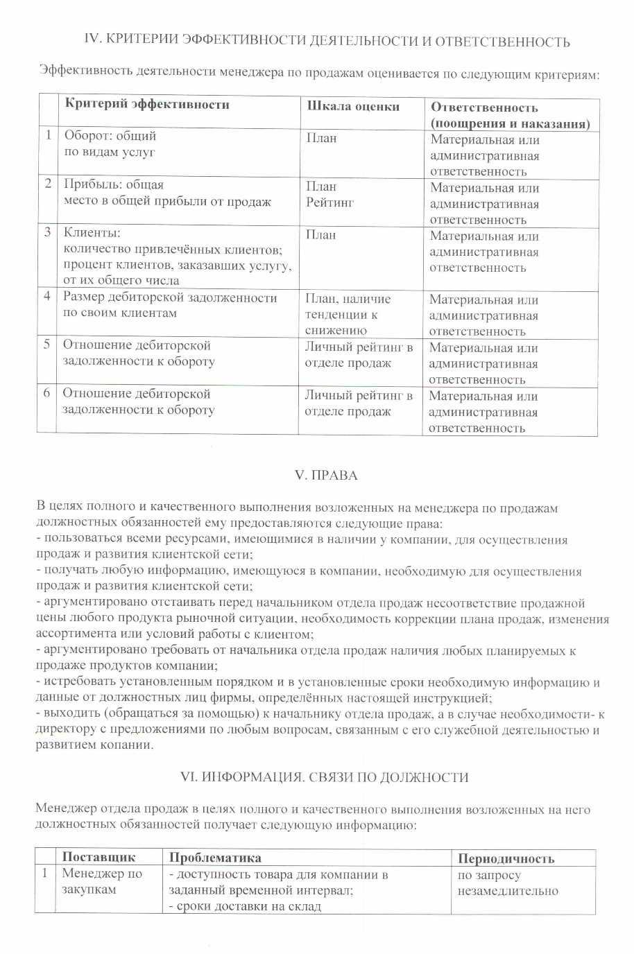 Образец должностной инструкции офис менеджер