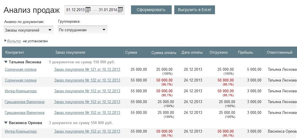 Система автоматизации для управления продажами страница регистрации в битрикс