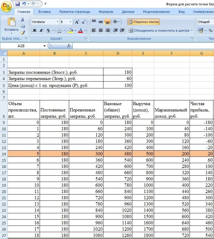 Как рассчитать точку безубыточности в Excel