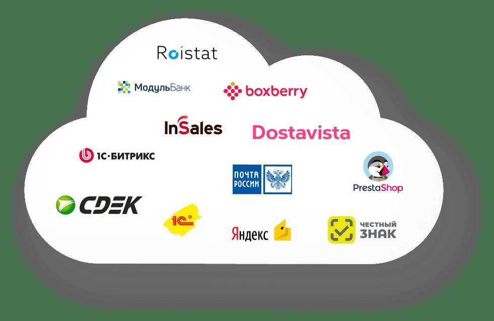 Интеграция с интернет-магазином