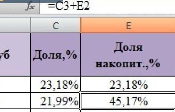 abc xyz анализ