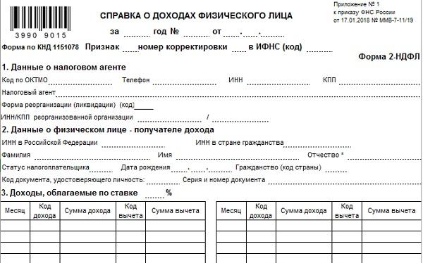 Документы при увольнении в 2021 году