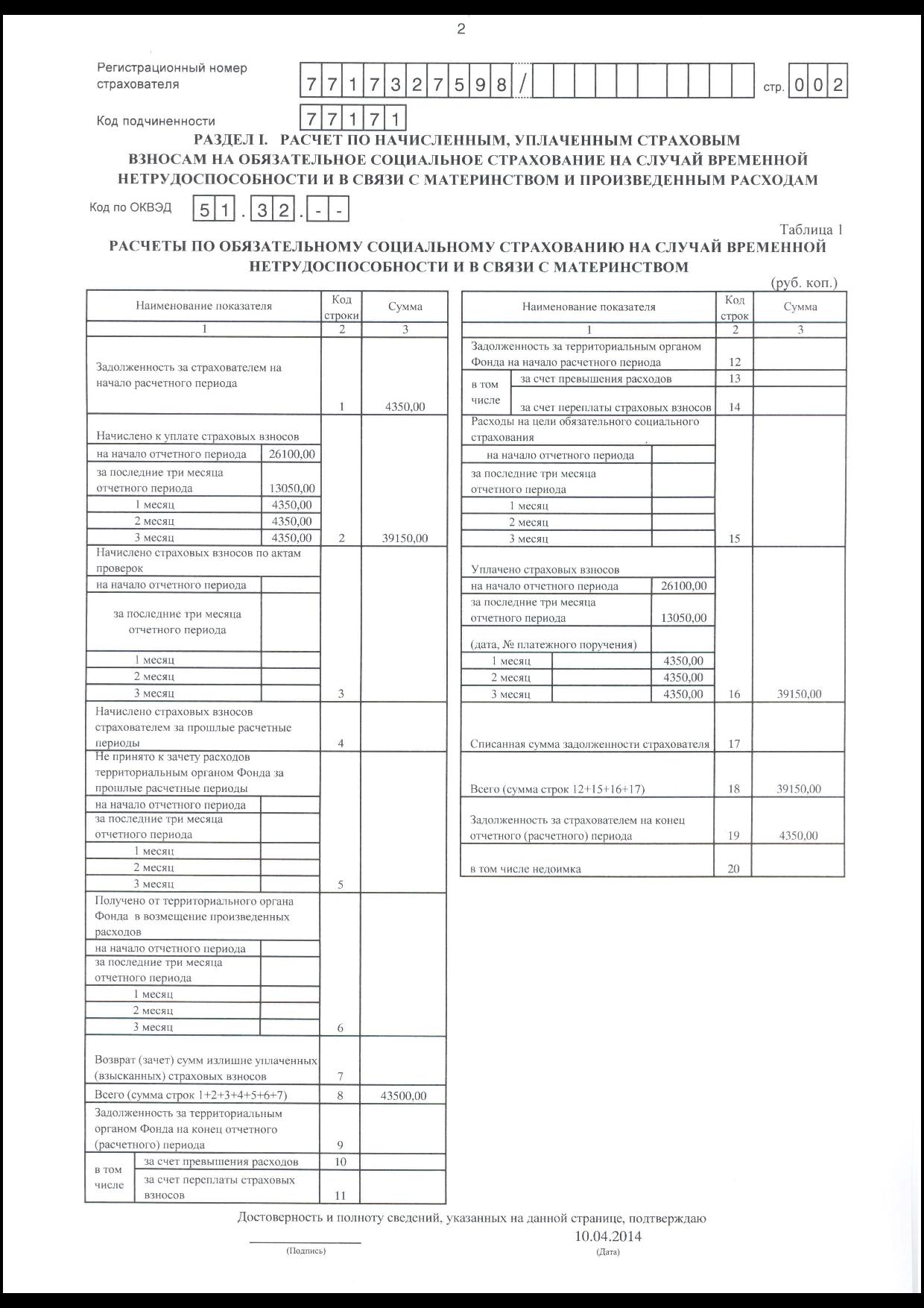 Скачать Образец Форма 3-Г Excel