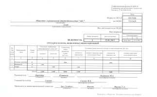 образец акта контрольной проверки правильности проведения инвентаризации