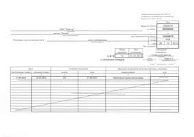 Альбом Унифицированных Форм Первичной Учетной Документации 2015