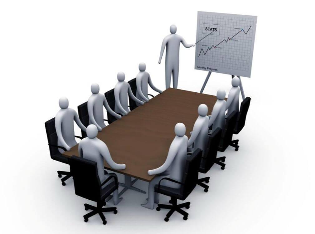 Анализ прибыли от реализации и